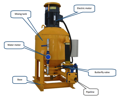 China colloidal grout mixer