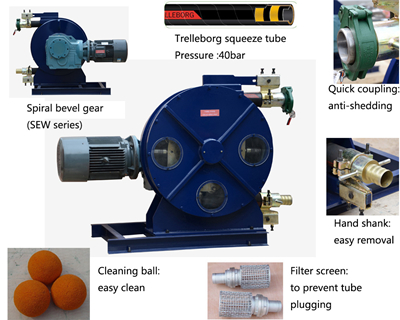 industrial peristaltic pump price with discount