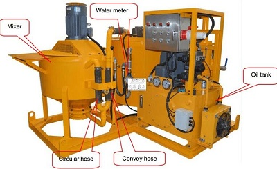grout mixer and pump in China