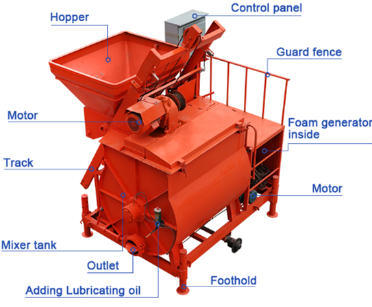 fpam concrete machine for making foam concrete