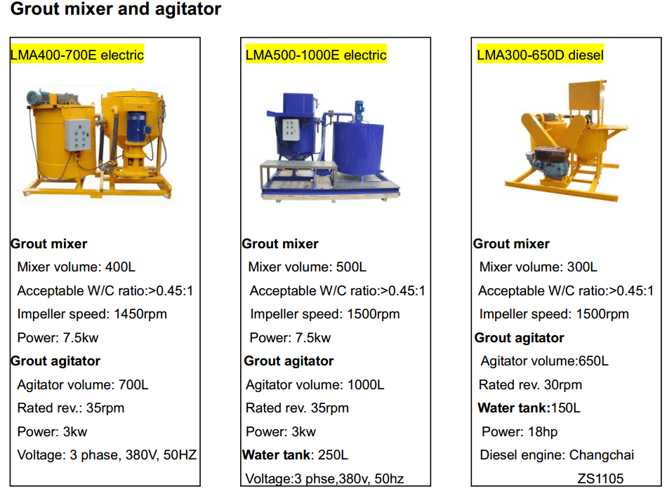 grout mixer and agitator specifications