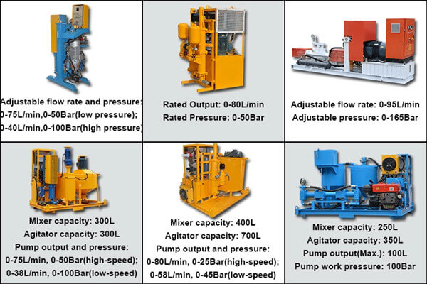 grouting injection machine