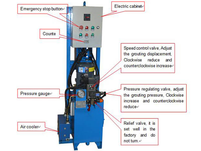 customized mini type electric grouting pump details