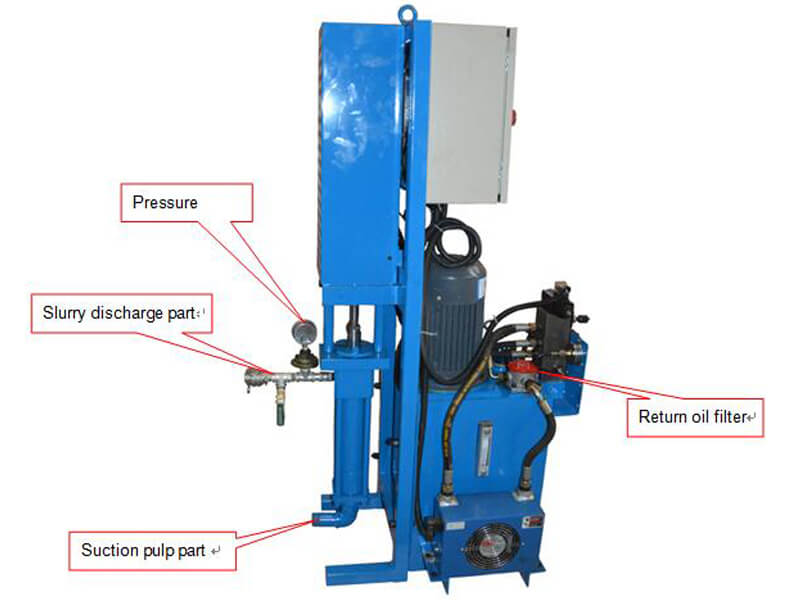 mini type grouting pump details