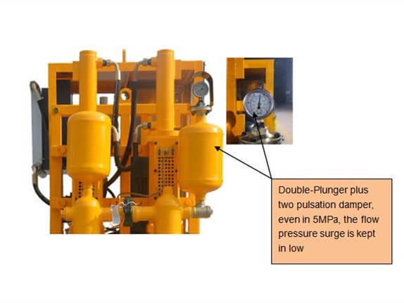 Double-Plunger plus two pulsation damper